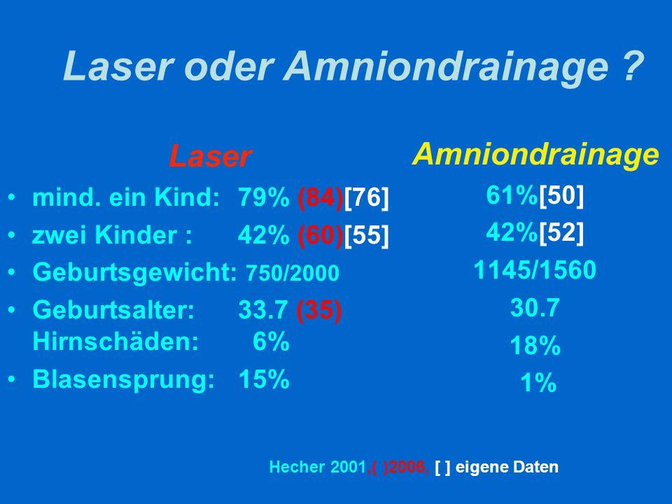 Laser oder Amniondrainage
