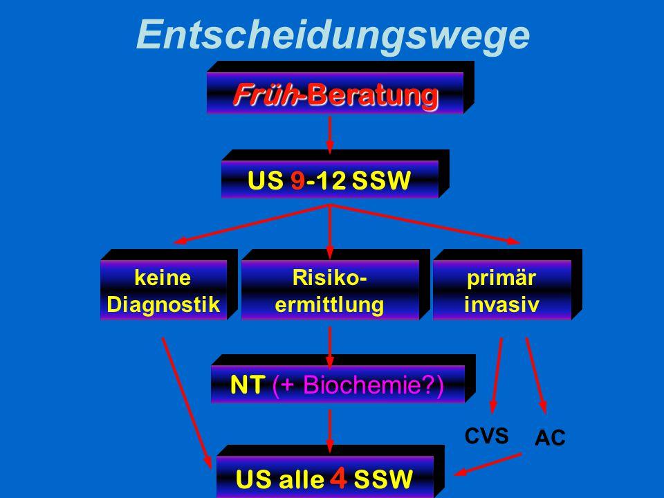 Entscheidungswege Früh-Beratung US 9-12 SSW NT (+ Biochemie )