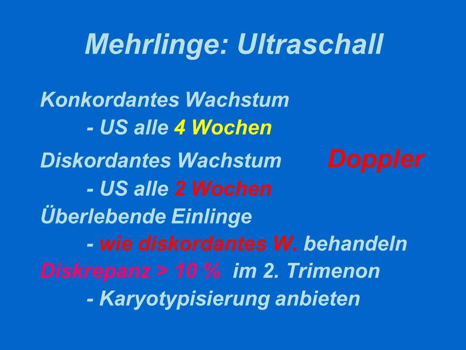 Mehrlinge: Ultraschall