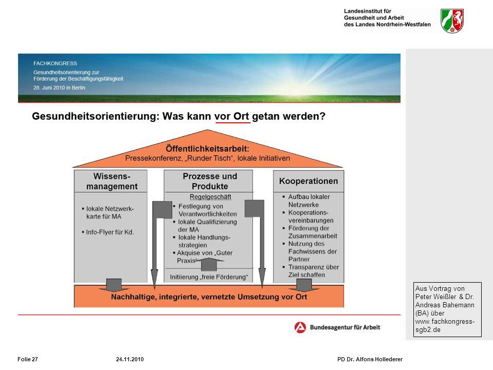 PD Dr. Alfons Hollederer