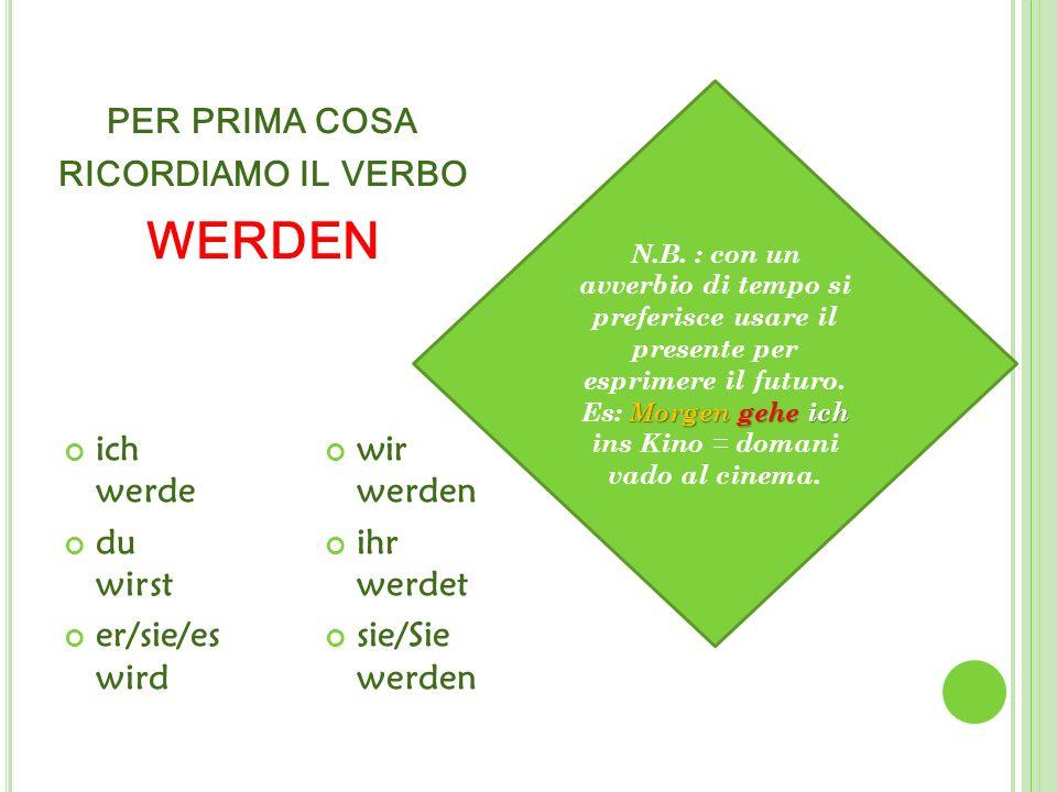 per prima cosa ricordiamo il verbo werden