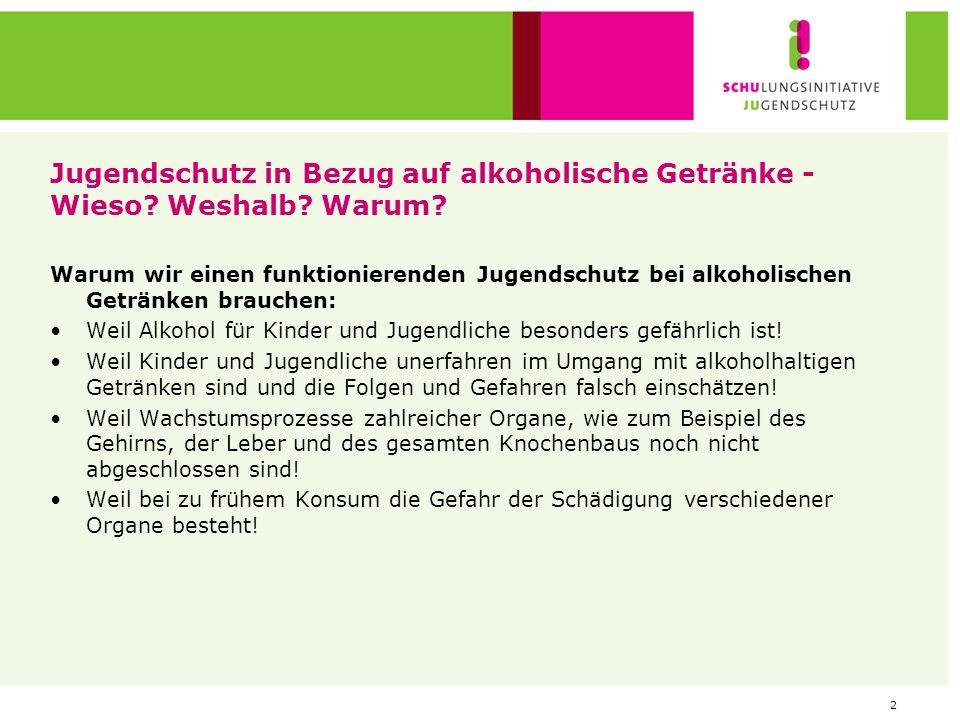 Jugendschutz in Bezug auf alkoholische Getränke - Wieso Weshalb Warum