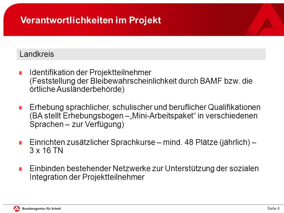 Verantwortlichkeiten im Projekt