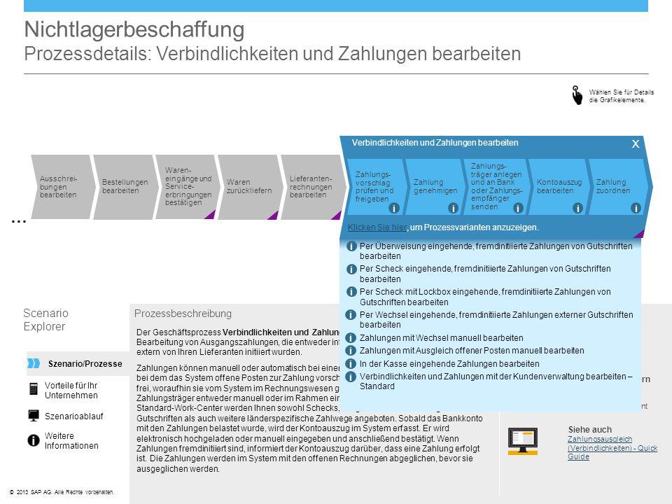 Nichtlagerbeschaffung Prozessdetails: Verbindlichkeiten und Zahlungen bearbeiten