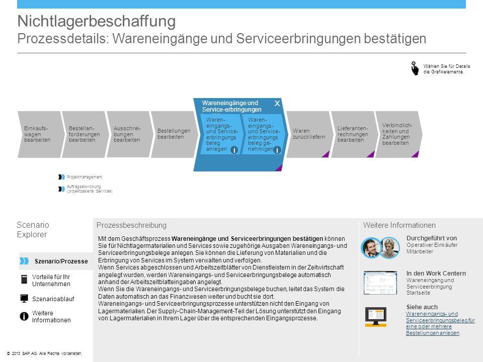Nichtlagerbeschaffung Prozessdetails: Wareneingänge und Serviceerbringungen bestätigen