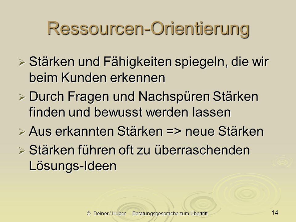 Ressourcen-Orientierung