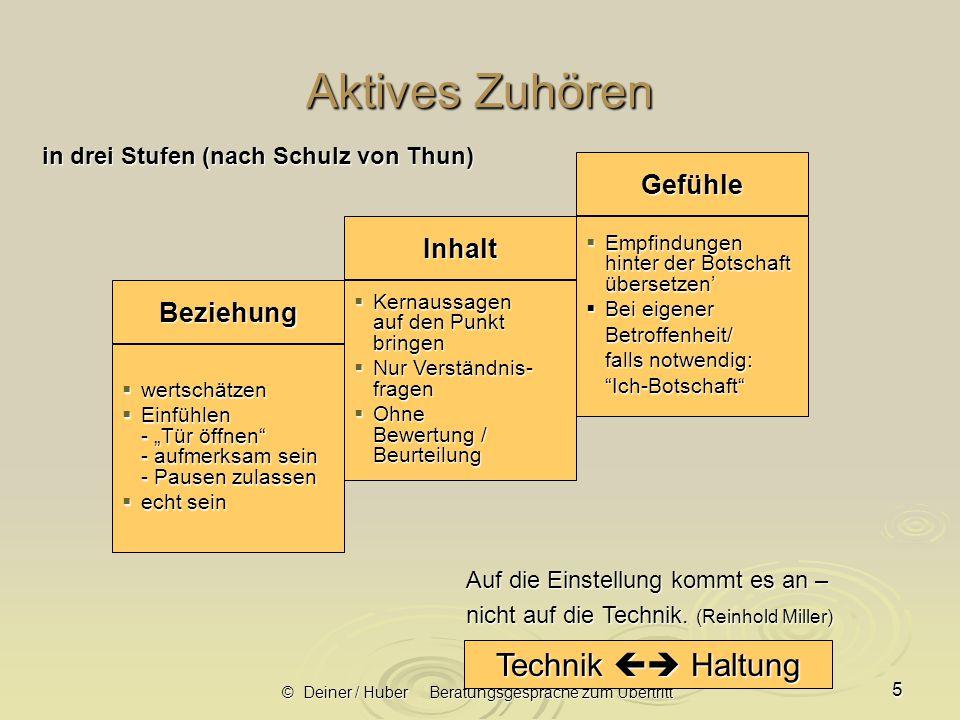 © Deiner / Huber Beratungsgespräche zum Übertritt