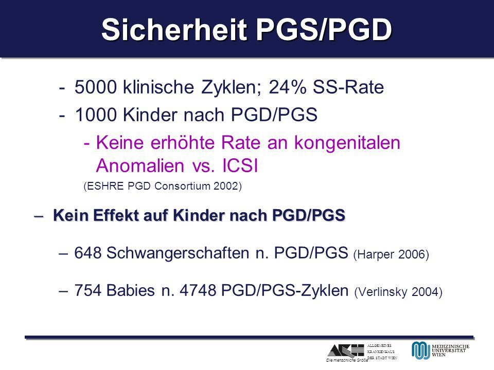 Sicherheit PGS/PGD 5000 klinische Zyklen; 24% SS-Rate