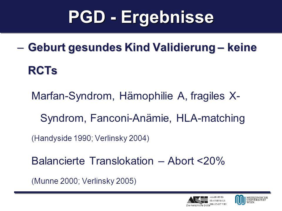 PGD - Ergebnisse Geburt gesundes Kind Validierung – keine RCTs