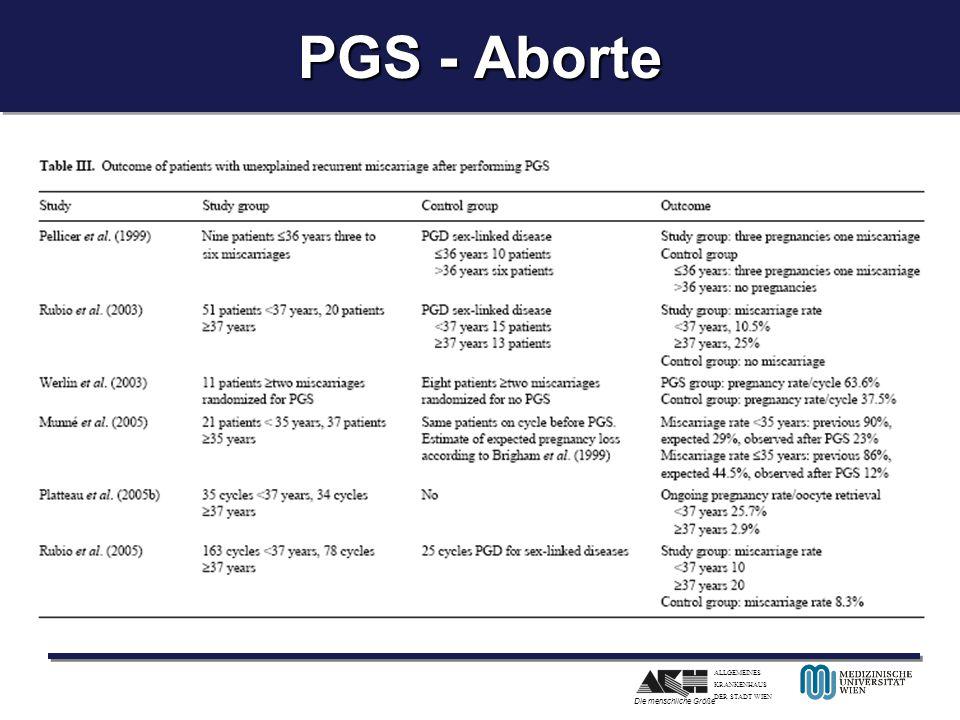 PGS - Aborte