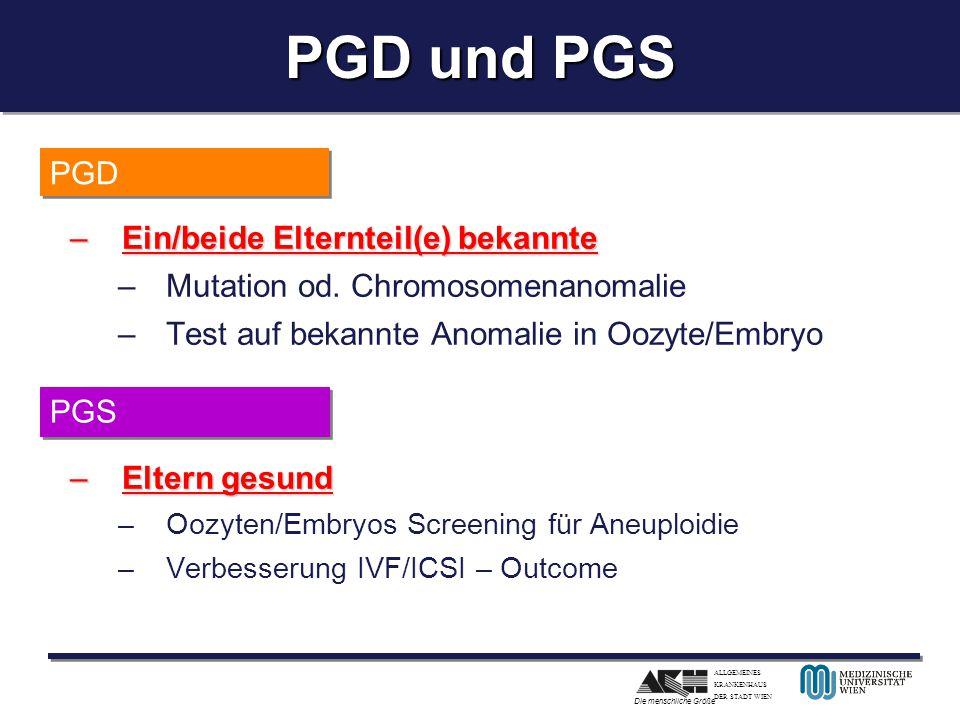 PGD und PGS PGD Ein/beide Elternteil(e) bekannte