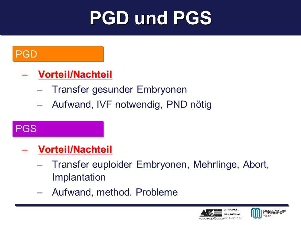PGD und PGS PGD Vorteil/Nachteil Transfer gesunder Embryonen