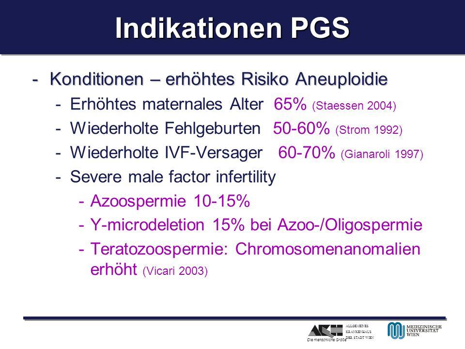 Indikationen PGS Konditionen – erhöhtes Risiko Aneuploidie