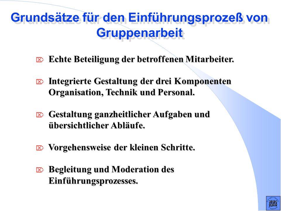 Grundsätze für den Einführungsprozeß von Gruppenarbeit