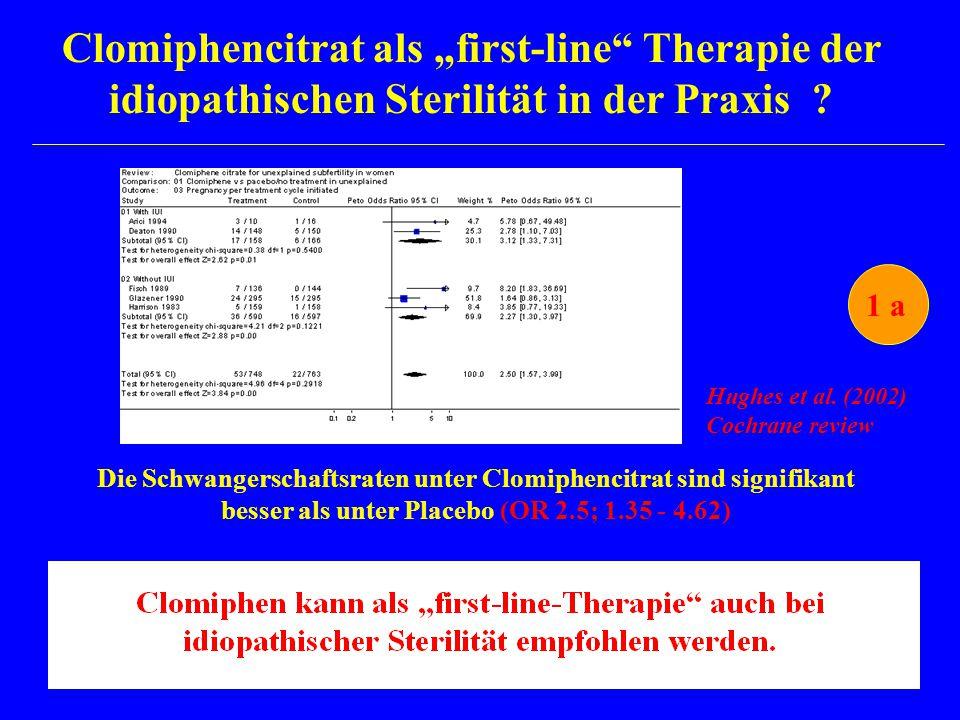 """Clomiphencitrat als """"first-line Therapie der"""