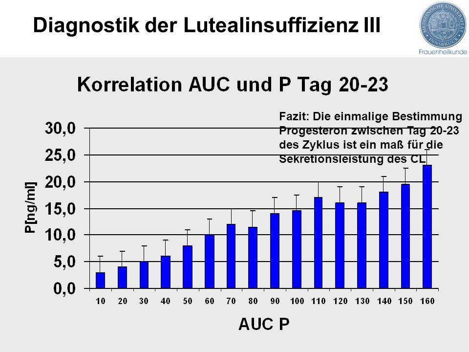 Diagnostik der Lutealinsuffizienz III