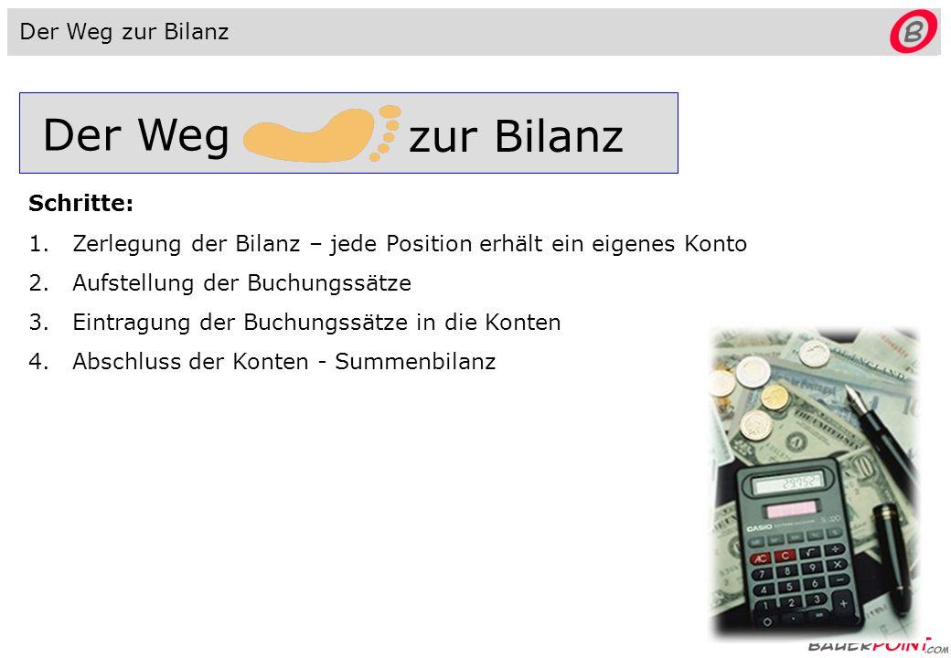 Der Weg zur Bilanz Der Weg zur Bilanz Schritte: