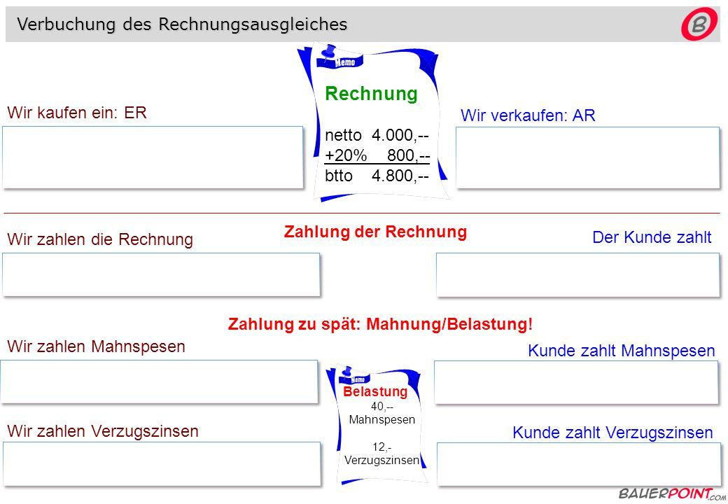 Rechnung Verbuchung des Rechnungsausgleiches Wir kaufen ein: ER