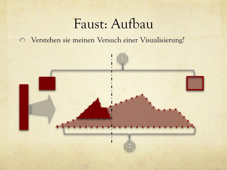 Faust: Aufbau Verstehen sie meinen Versuch einer Visualisierung 1 2