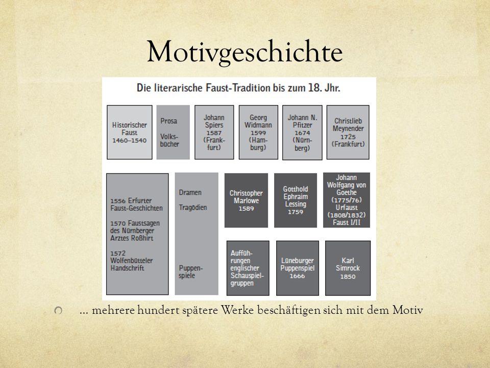 Motivgeschichte ... mehrere hundert spätere Werke beschäftigen sich mit dem Motiv