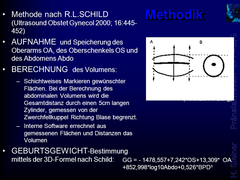 Methodik Methode nach R.L.SCHILD (Ultrasound Obstet Gynecol 2000; 16:445-452)