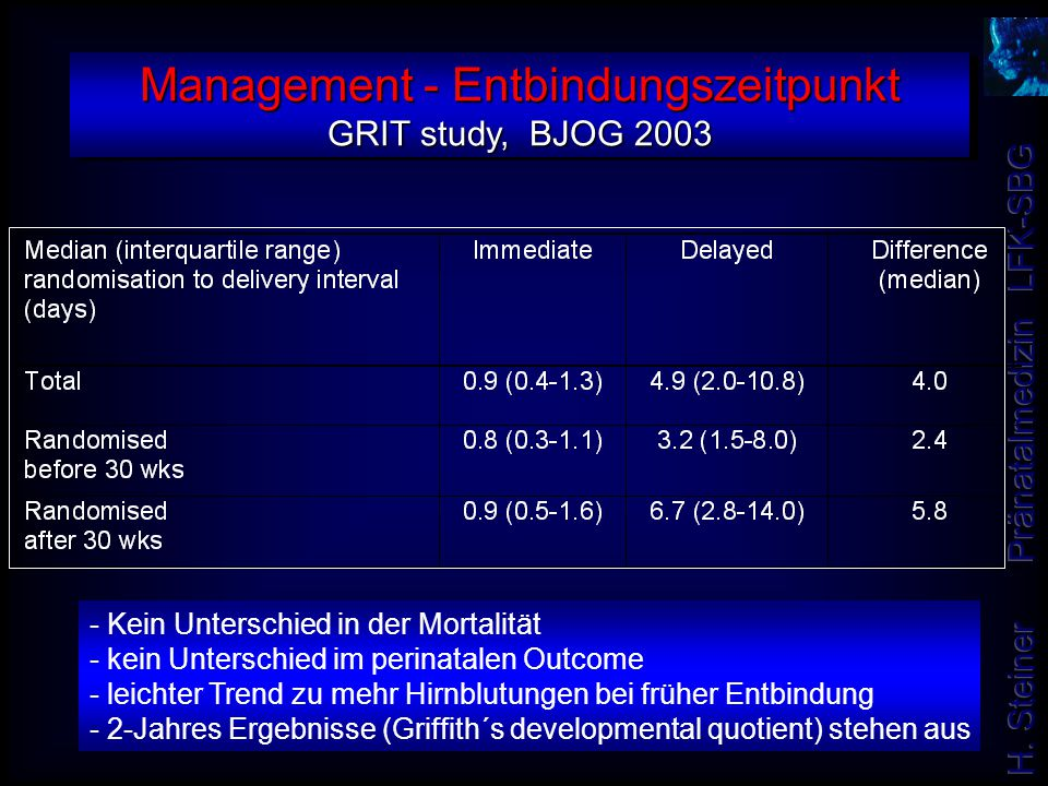 Management - Entbindungszeitpunkt GRIT study, BJOG 2003