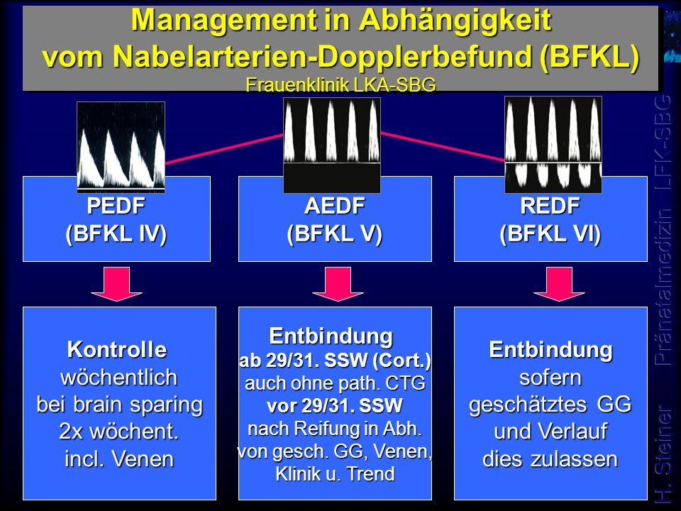 Management in Abhängigkeit vom Nabelarterien-Dopplerbefund (BFKL) Frauenklinik LKA-SBG