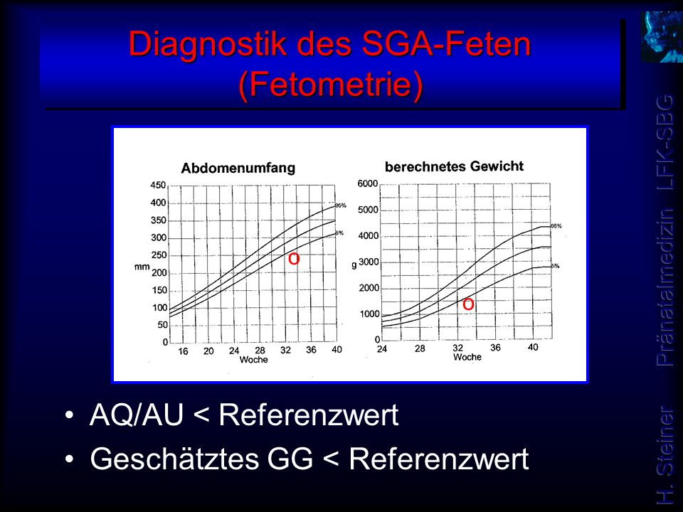 Diagnostik des SGA-Feten (Fetometrie)