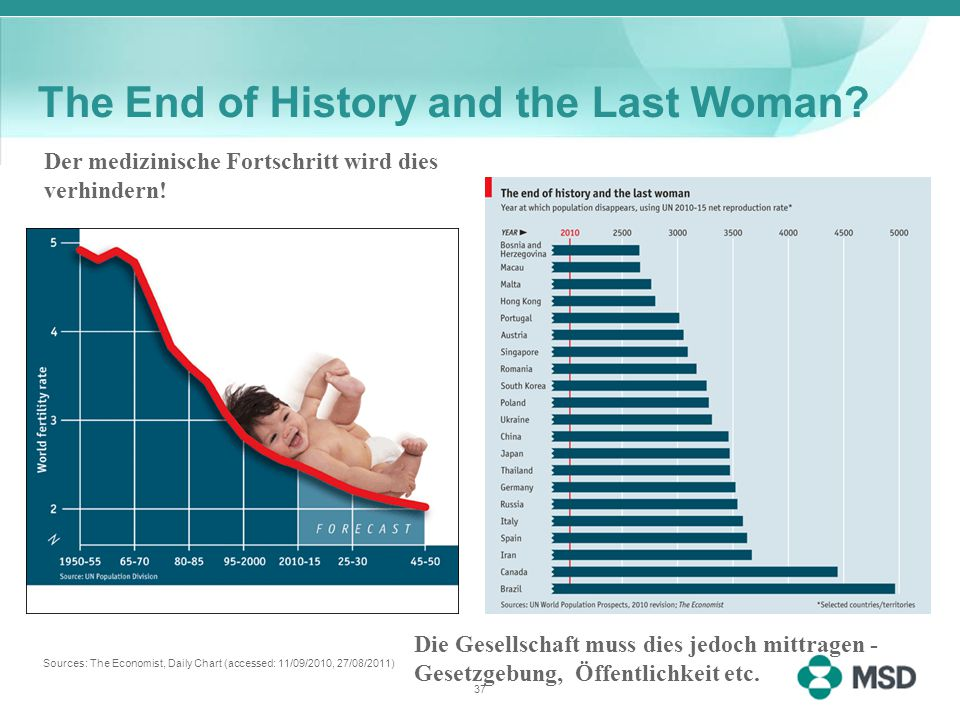 The End of History and the Last Woman