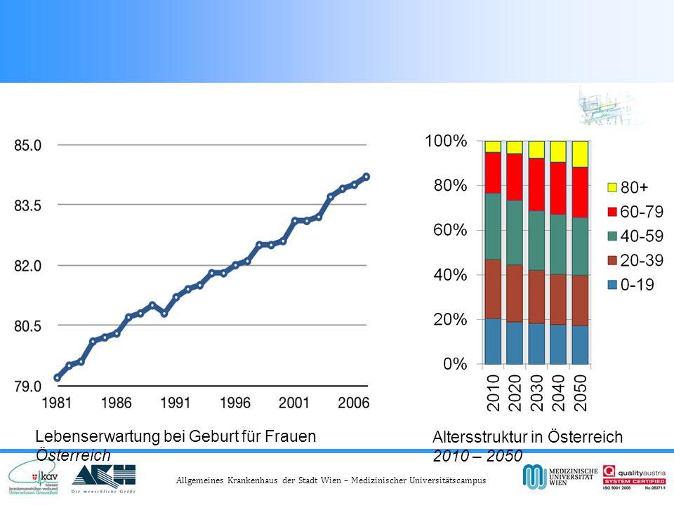 Die Lebenserwartung nimmt seit dem 19. Jahrhundert stetig zu.