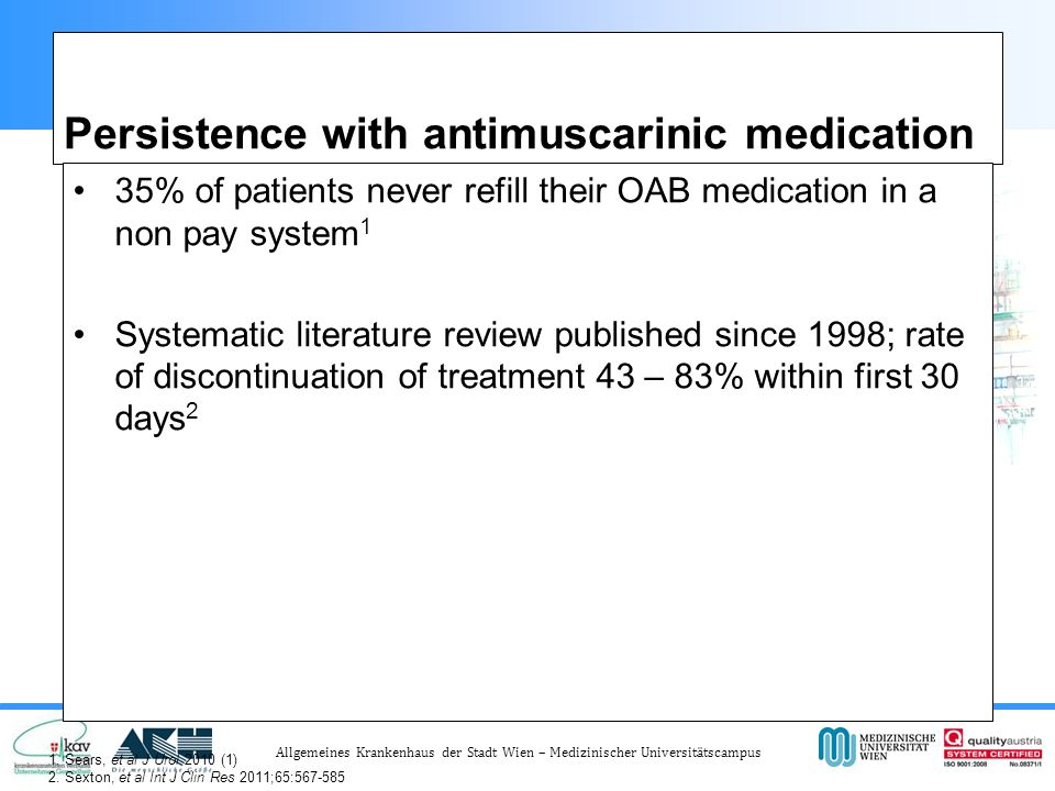 Persistence with antimuscarinic medication