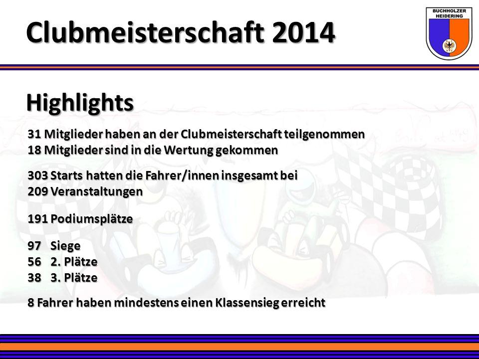 Clubmeisterschaft 2014 Highlights