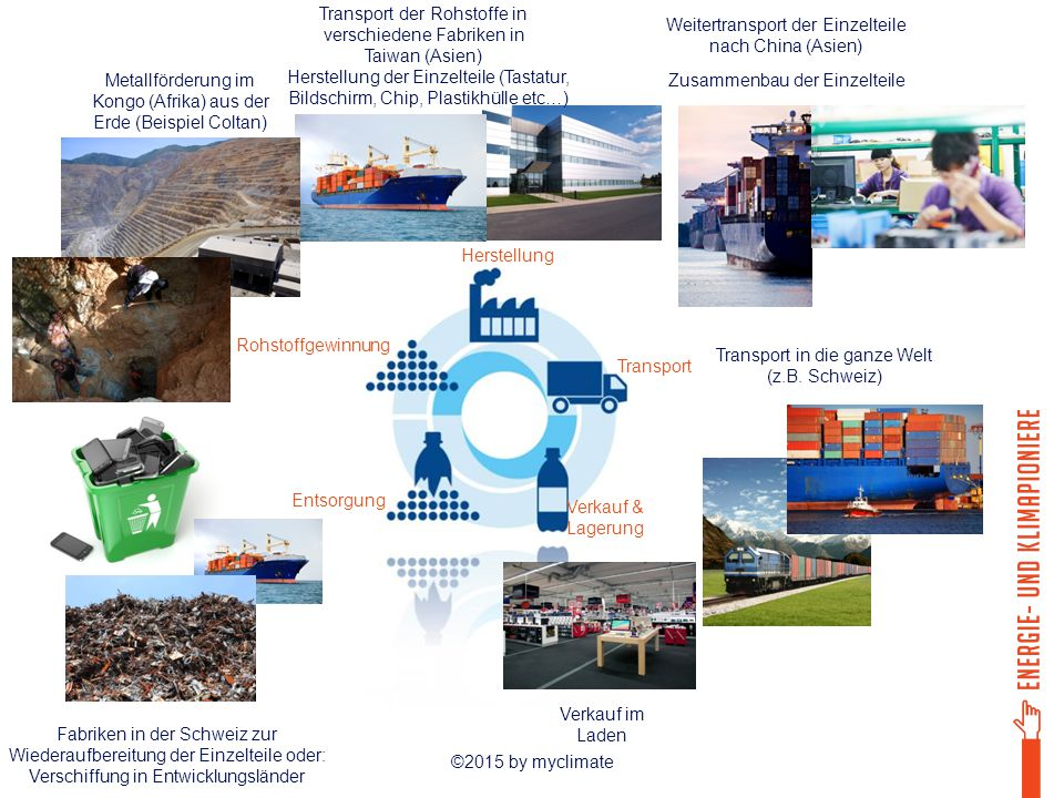 Transport der Rohstoffe in verschiedene Fabriken in Taiwan (Asien)