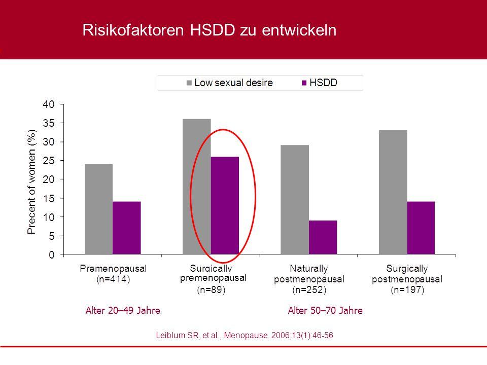 Risikofaktoren HSDD zu entwickeln