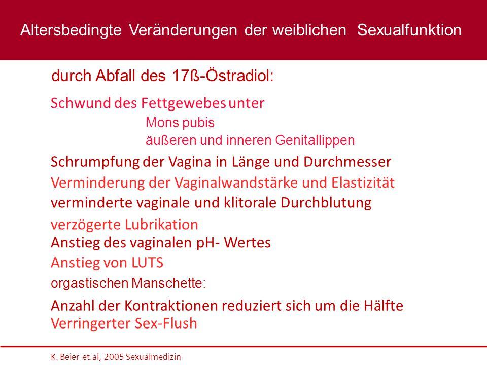 Altersbedingte Veränderungen der weiblichen Sexualfunktion
