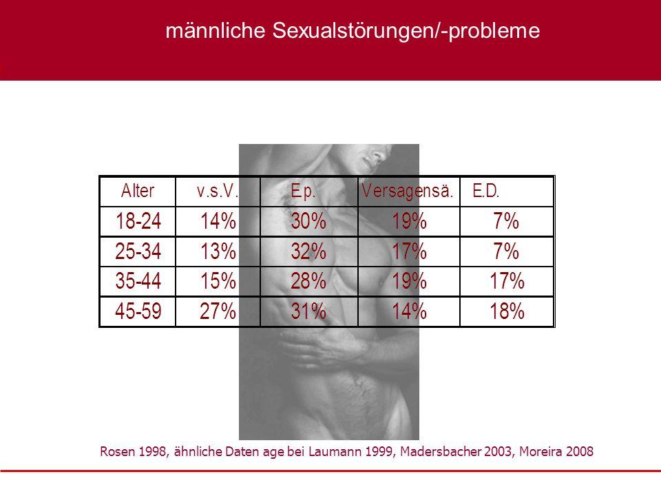 männliche Sexualstörungen/-probleme