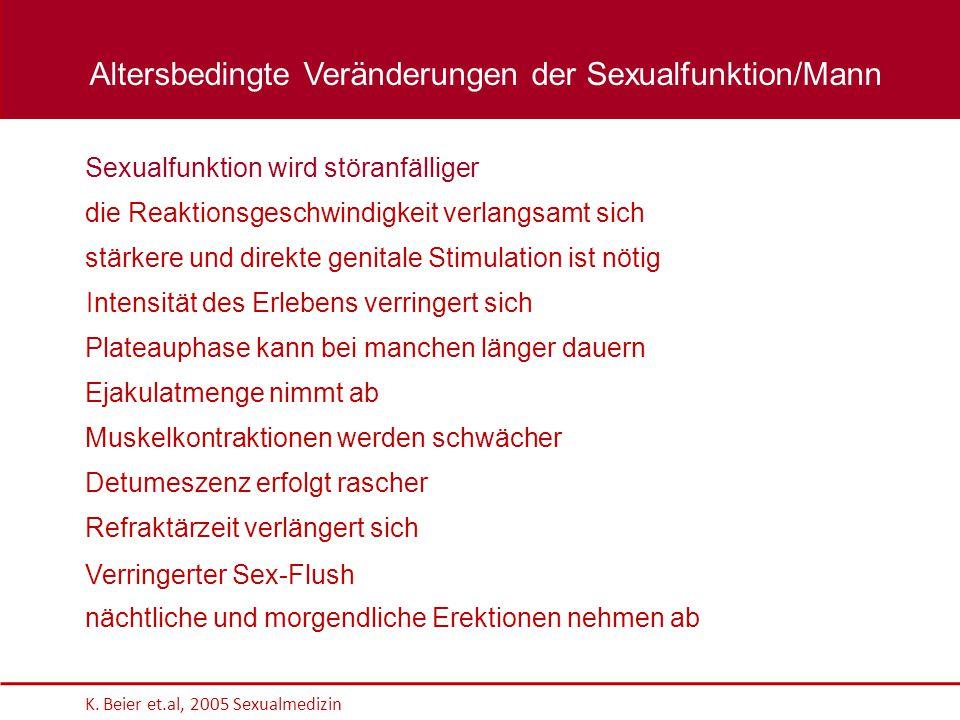 Altersbedingte Veränderungen der Sexualfunktion/Mann
