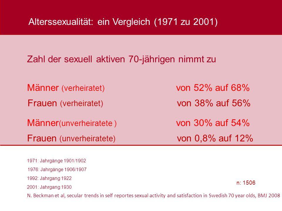 Alterssexualität: ein Vergleich (1971 zu 2001)
