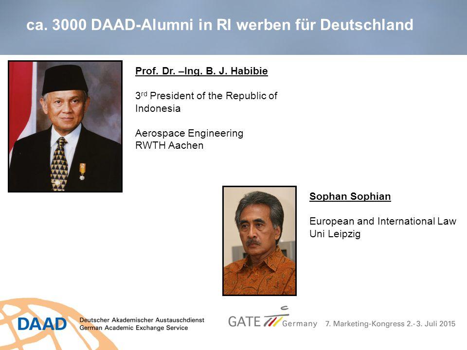 ca. 3000 DAAD-Alumni in RI werben für Deutschland