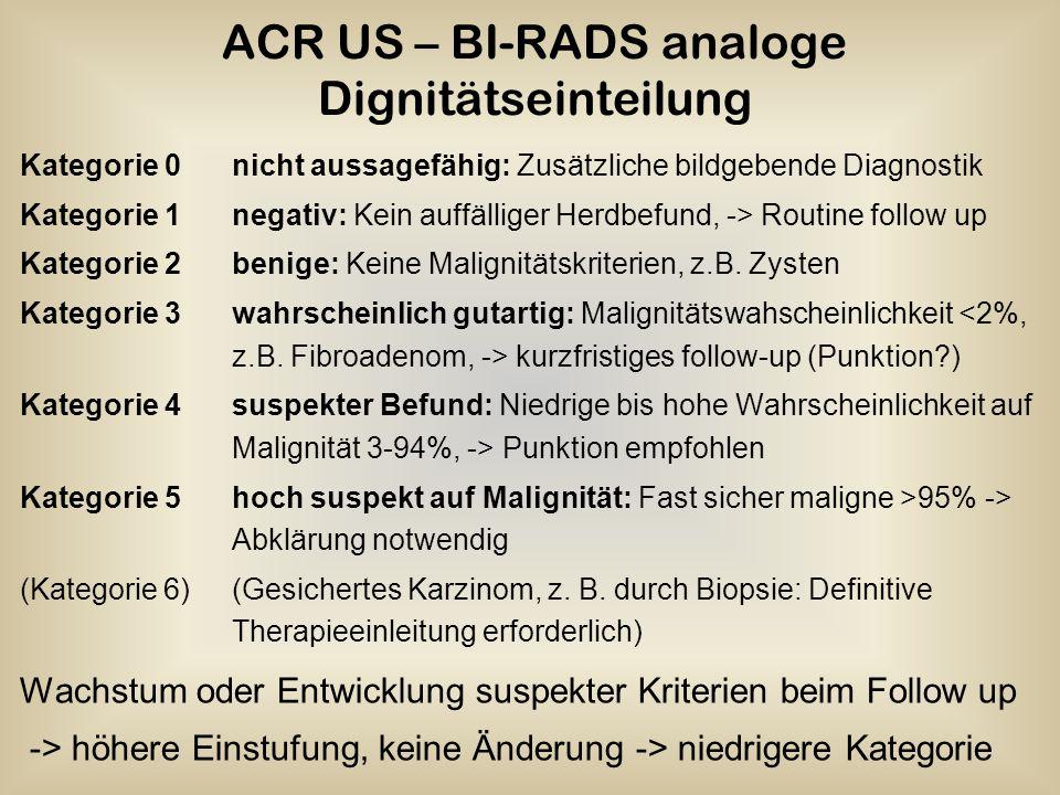 ACR US – BI-RADS analoge Dignitätseinteilung