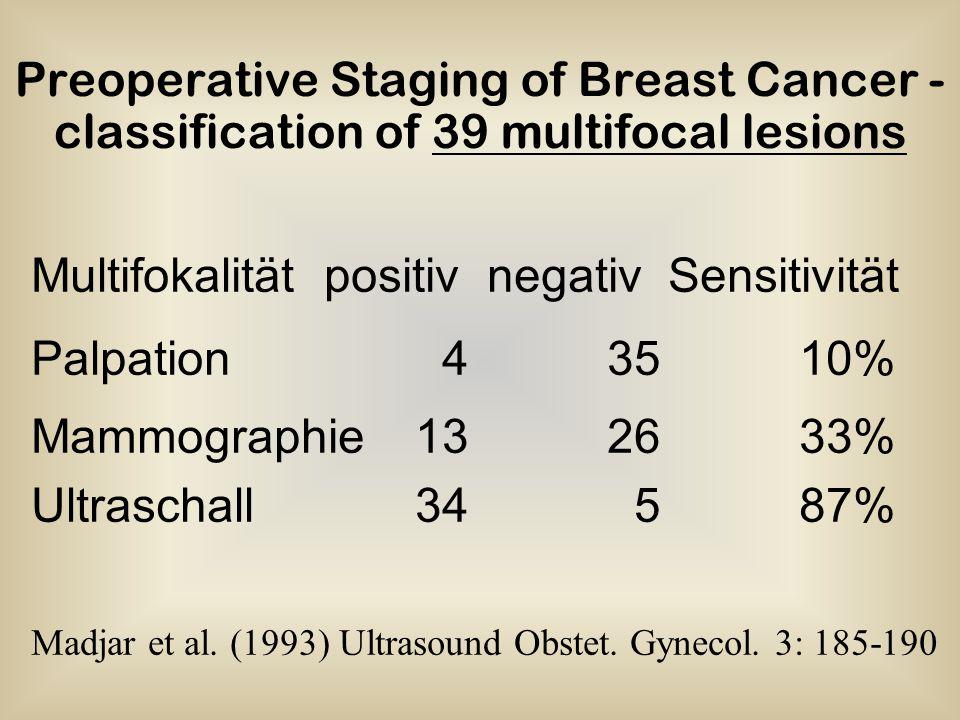 Multifokalität positiv negativ Sensitivität Palpation 4 35 10%