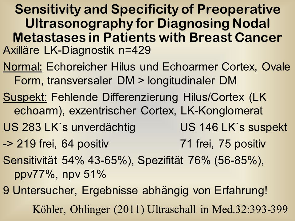 Sensitivity and Specificity of Preoperative Ultrasonography for Diagnosing Nodal Metastases in Patients with Breast Cancer