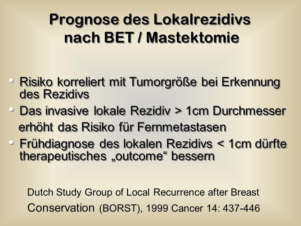Prognose des Lokalrezidivs nach BET / Mastektomie