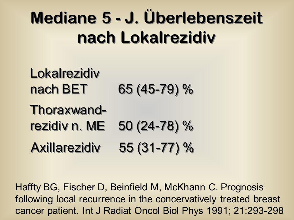 Mediane 5 - J. Überlebenszeit nach Lokalrezidiv