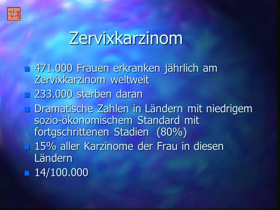 Zervixkarzinom 471.000 Frauen erkranken jährlich am Zervixkarzinom weltweit. 233.000 sterben daran.