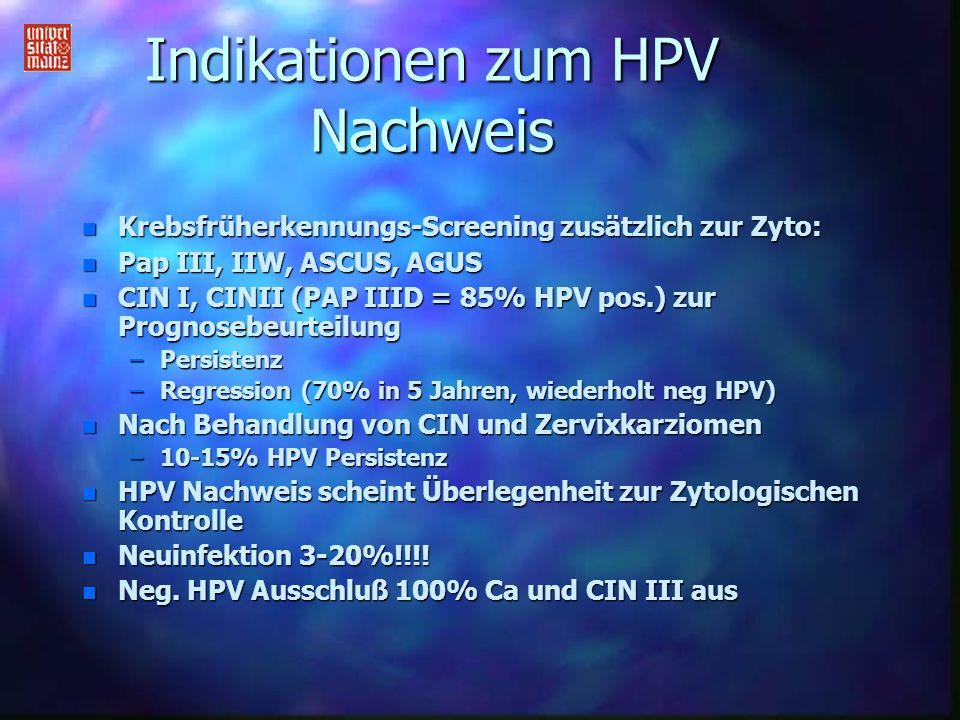 Indikationen zum HPV Nachweis