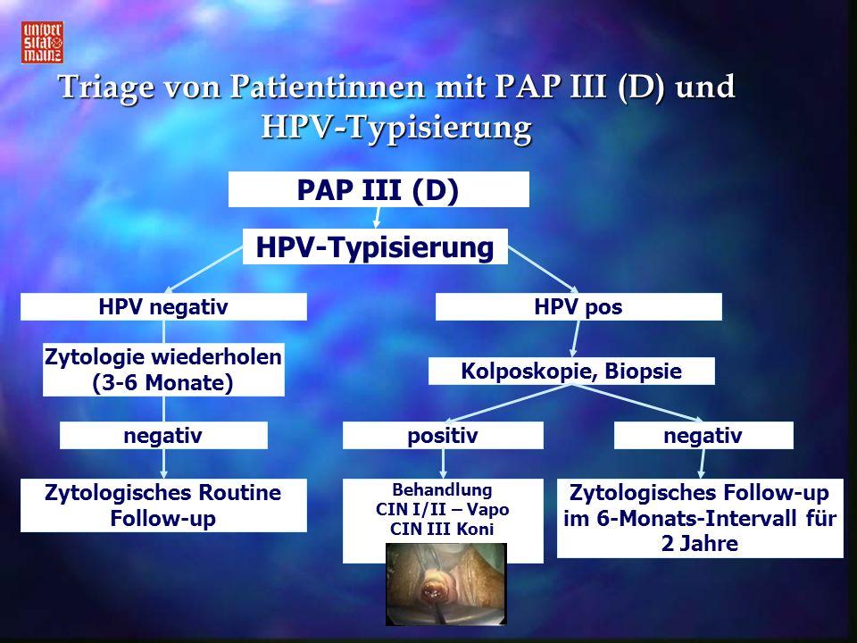 Triage von Patientinnen mit PAP III (D) und HPV-Typisierung