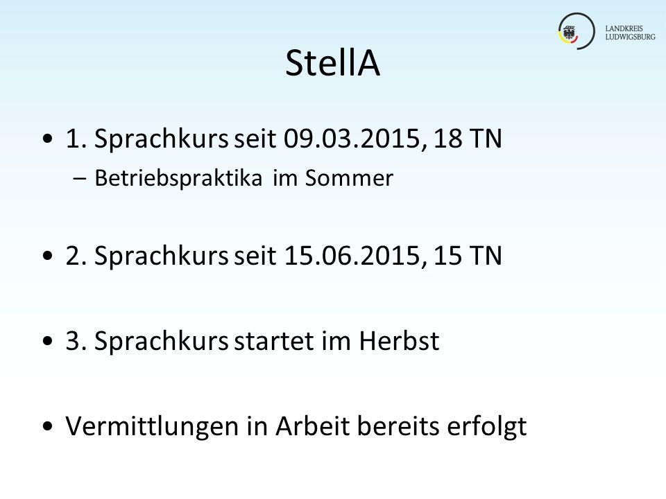 StellA 1. Sprachkurs seit 09.03.2015, 18 TN