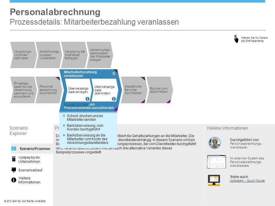 Personalabrechnung Prozessdetails: Mitarbeiterbezahlung veranlassen