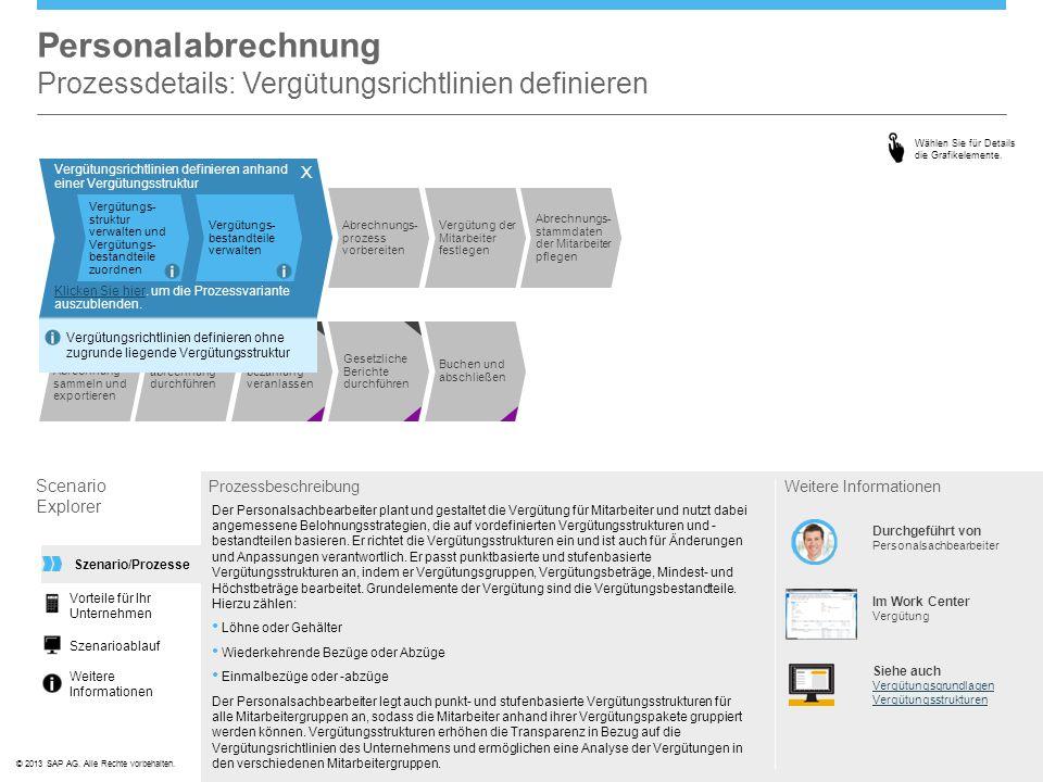 Personalabrechnung Prozessdetails: Vergütungsrichtlinien definieren